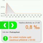 Orientační alkoholtester do mobilu – aplikace Alkulačka