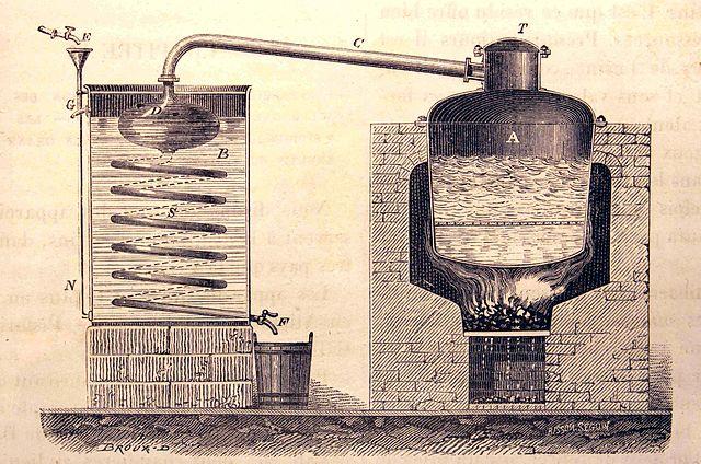 Historie destilace alkoholu – za její vynález poděkujme Arabům